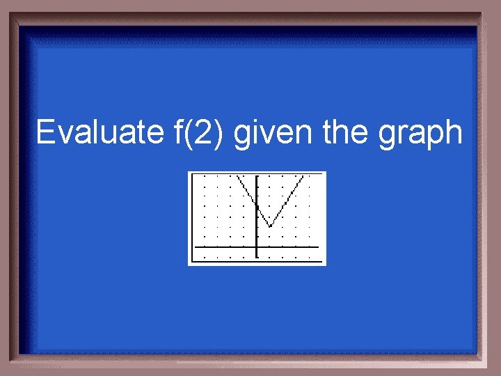 Evaluate f(2) given the graph