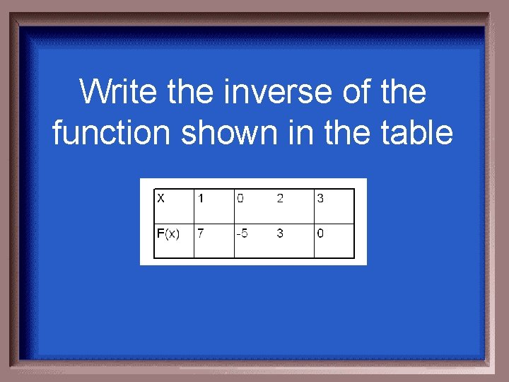 Write the inverse of the function shown in the table