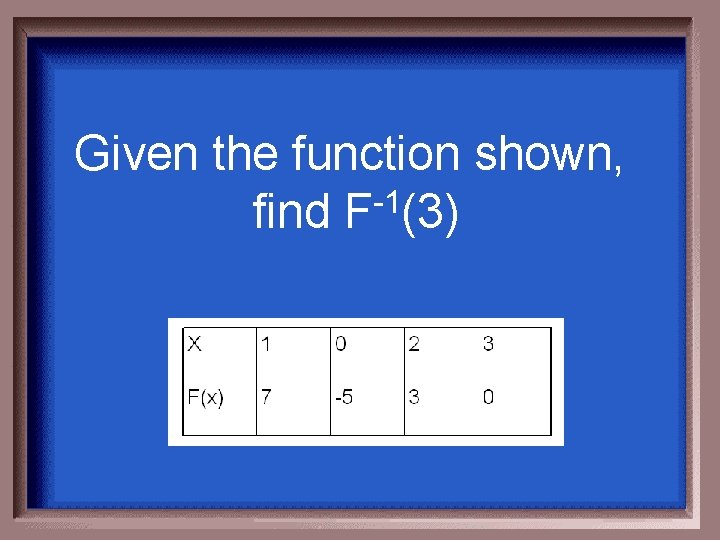 Given the function shown, find F-1(3)