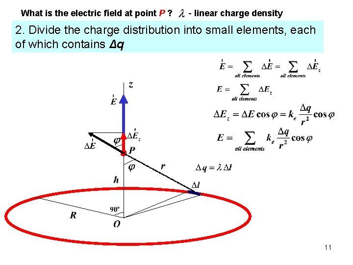 What is the electric field at point P ? - linear charge density 2.