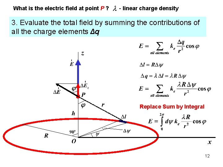 What is the electric field at point P ? - linear charge density 3.