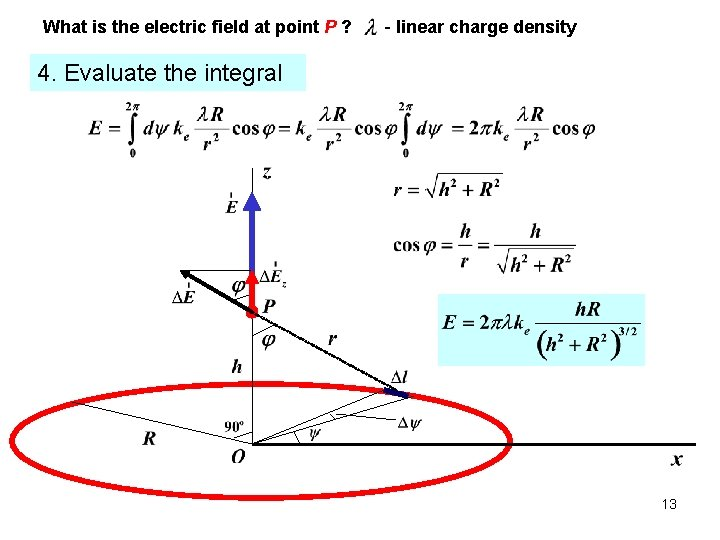 What is the electric field at point P ? - linear charge density 4.