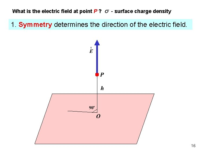 What is the electric field at point P ? - surface charge density 1.