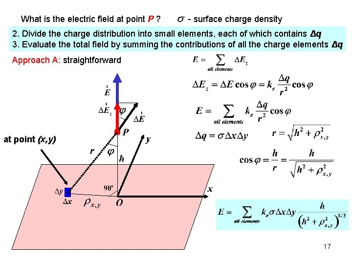 What is the electric field at point P ? - surface charge density 2.