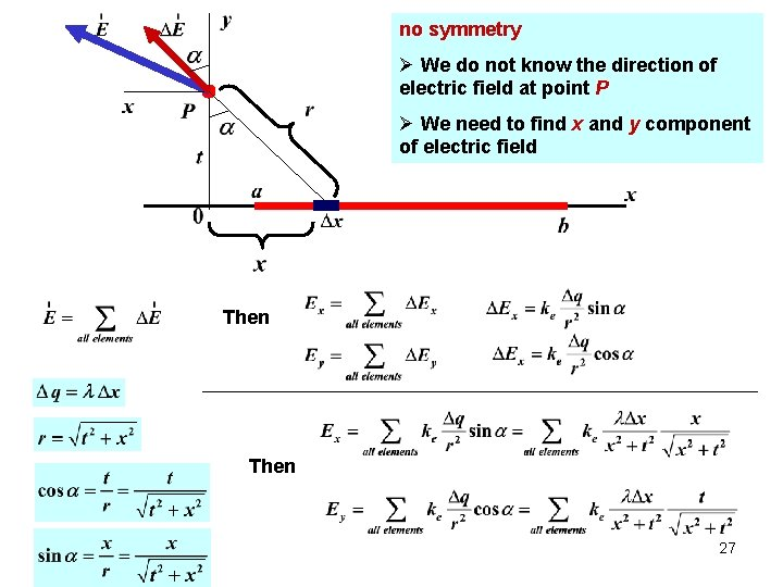 no symmetry Ø We do not know the direction of electric field at point