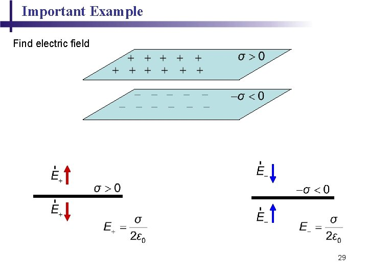 Important Example Find electric field 29