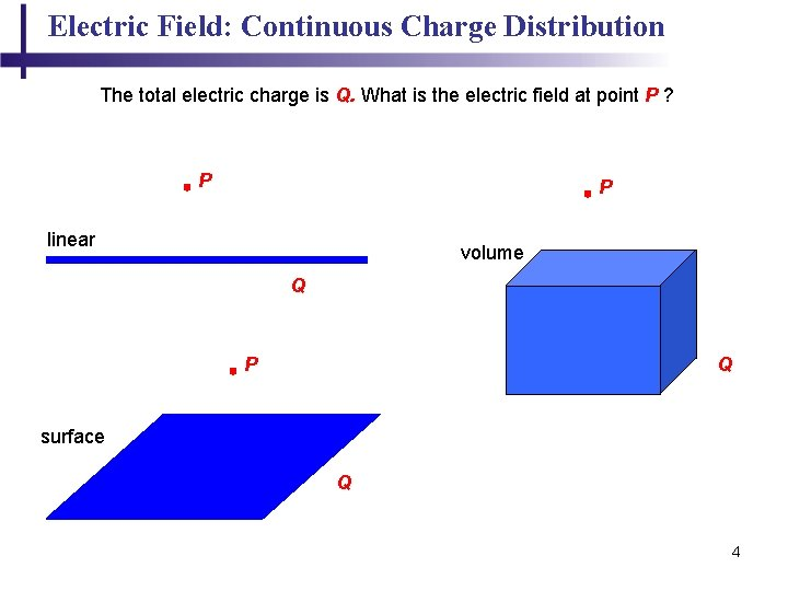 Electric Field: Continuous Charge Distribution The total electric charge is Q. What is the