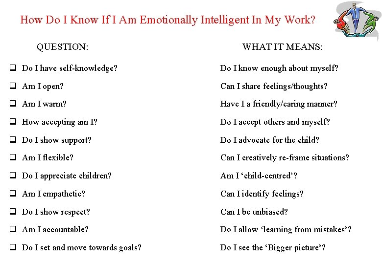 How Do I Know If I Am Emotionally Intelligent In My Work? QUESTION: WHAT