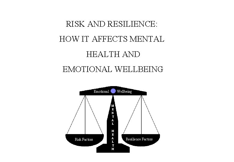 RISK AND RESILIENCE: HOW IT AFFECTS MENTAL HEALTH AND EMOTIONAL WELLBEING Emotional Wellbeing M