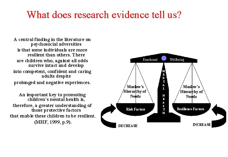 What does research evidence tell us? A central finding in the literature on psychosocial