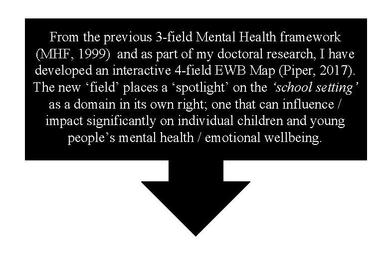 From the previous 3 -field Mental Health framework (MHF, 1999) and as part of