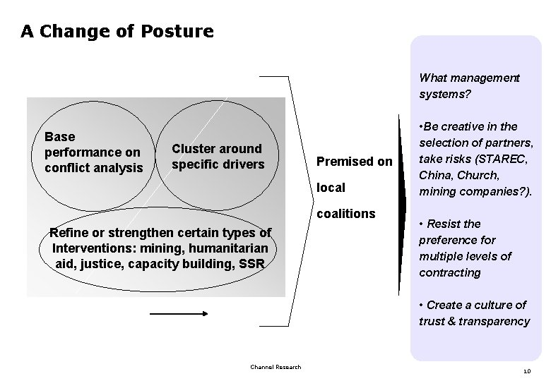 A Change of Posture What management systems? Base performance on conflict analysis Cluster around