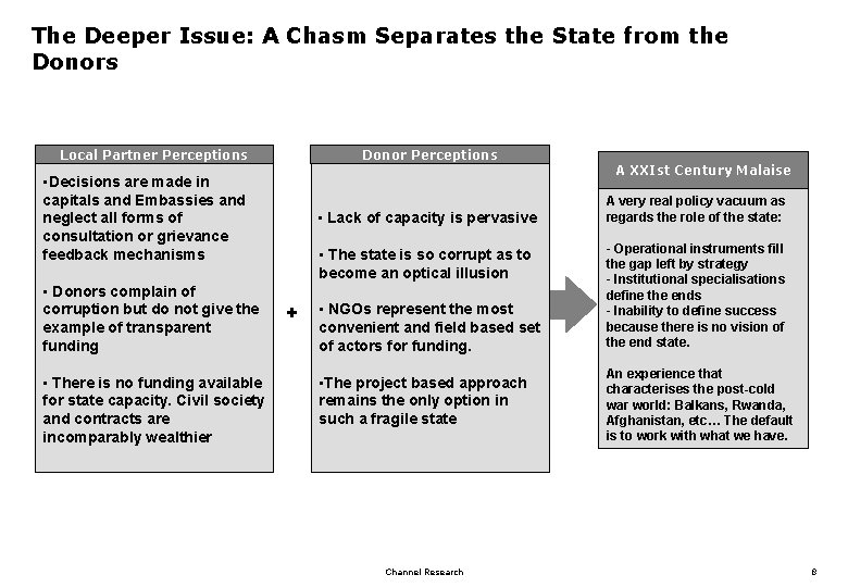 The Deeper Issue: A Chasm Separates the State from the Donors Local Partner Perceptions