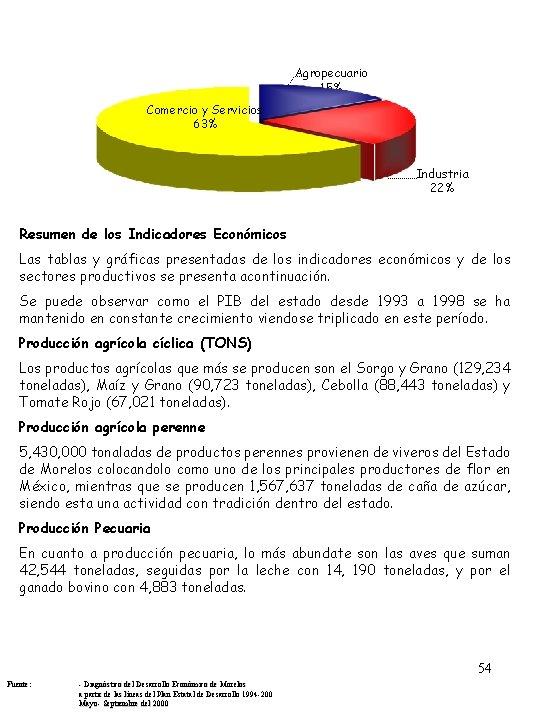 Agropecuario 15% Comercio y Servicios 63% Industria 22% Resumen de los Indicadores Económicos Las