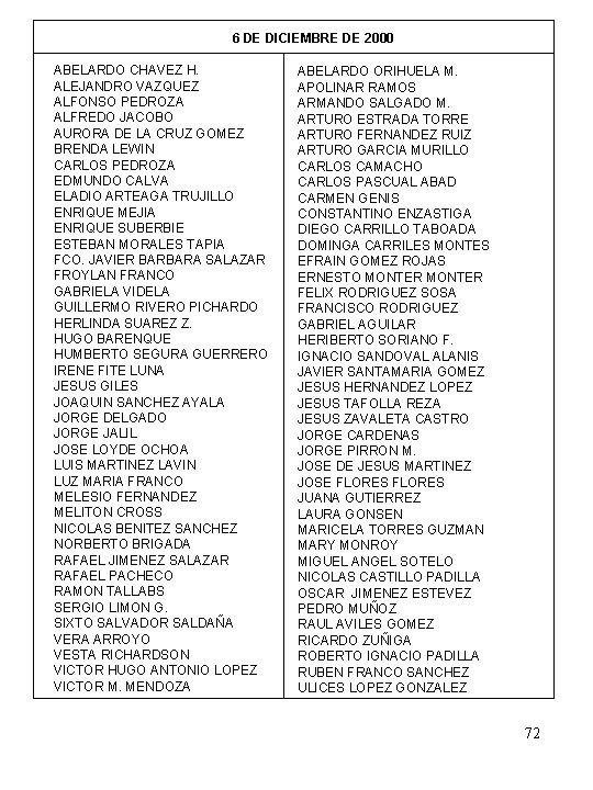 6 DE DICIEMBRE DE 2000 ABELARDO CHAVEZ H. ALEJANDRO VAZQUEZ ALFONSO PEDROZA ALFREDO JACOBO