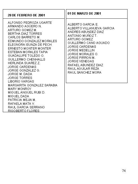 28 DE FEBRERO DE 2001 ALFONSO PEDROZA UGARTE ARMANDO AGÜERO N. ARTURO GOMEZ M.