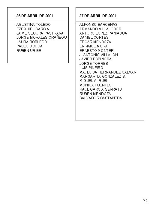 26 DE ABRIL DE 2001 AGUSTINA TOLEDO EZEQUIEL GARCIA JAIME SEGURA PASTRANA JORGE MORALES