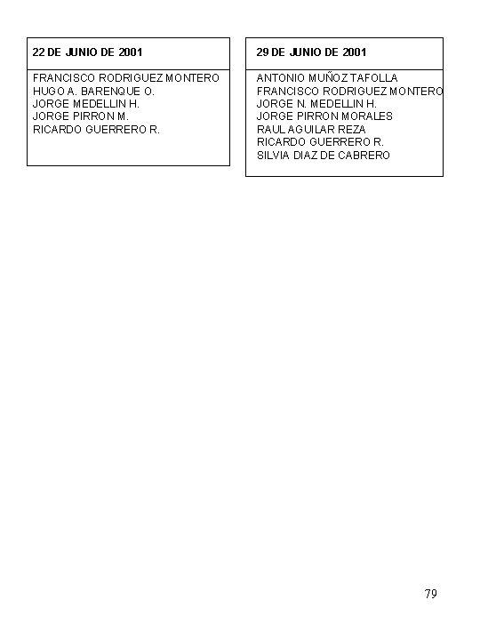 22 DE JUNIO DE 2001 FRANCISCO RODRIGUEZ MONTERO HUGO A. BARENQUE O. JORGE MEDELLIN