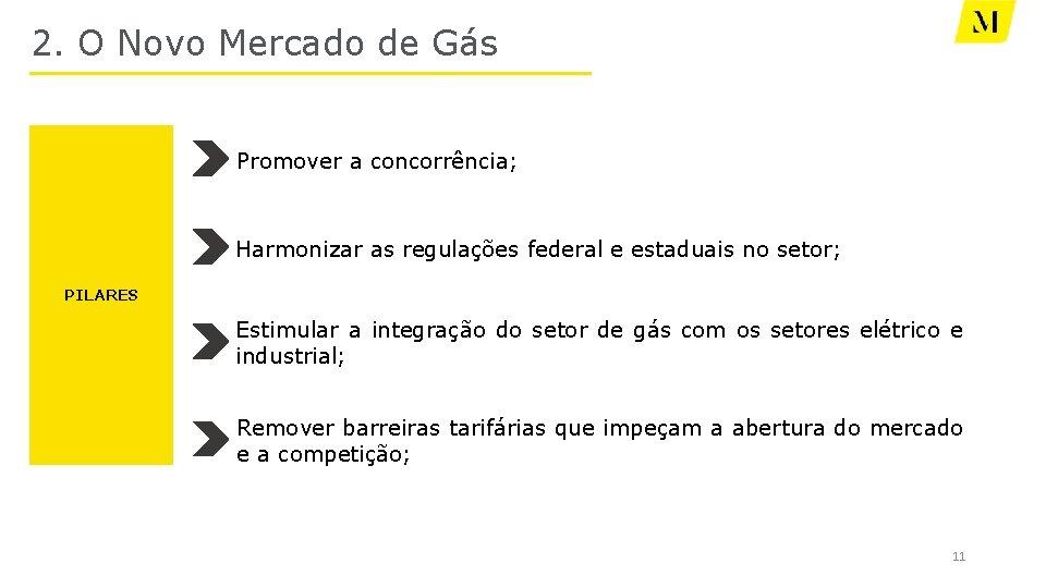 2. O Novo Mercado de Gás Promover a concorrência; Harmonizar as regulações federal e