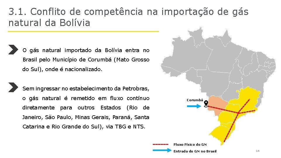 3. 1. Conflito de competência na importação de gás natural da Bolívia O gás