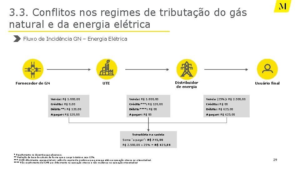 3. 3. Conflitos nos regimes de tributação do gás natural e da energia elétrica