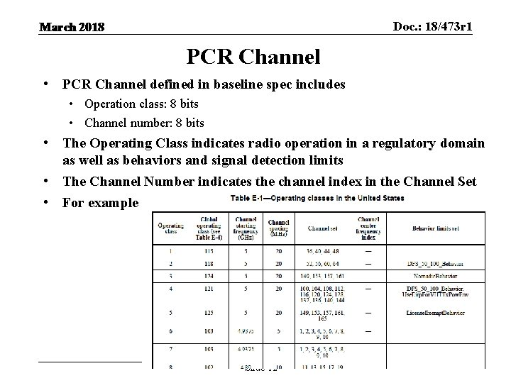 Doc. : 18/473 r 1 March 2018 PCR Channel • PCR Channel defined in