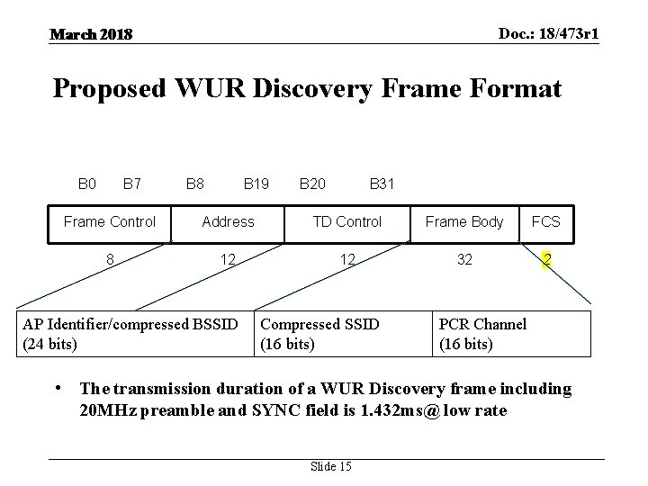 Doc. : 18/473 r 1 March 2018 Proposed WUR Discovery Frame Format B 0