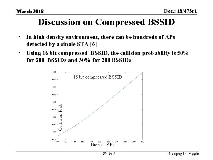 Doc. : 18/473 r 1 March 2018 Discussion on Compressed BSSID • In high