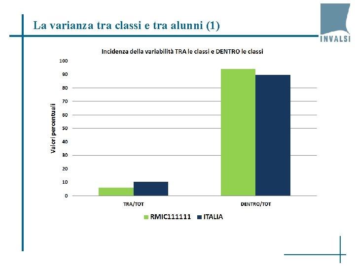 La varianza tra classi e tra alunni (1)
