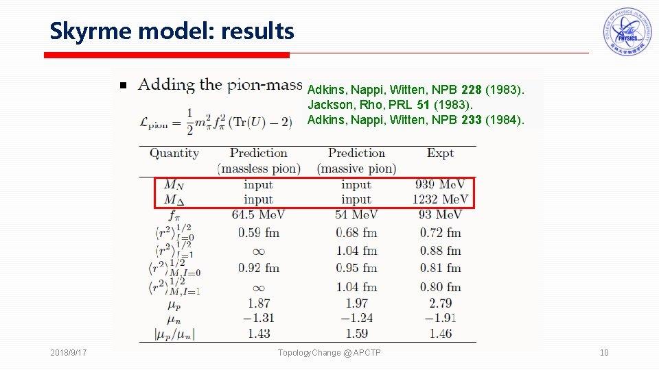 Skyrme model: results Adkins, Nappi, Witten, NPB 228 (1983). Jackson, Rho, PRL 51 (1983).