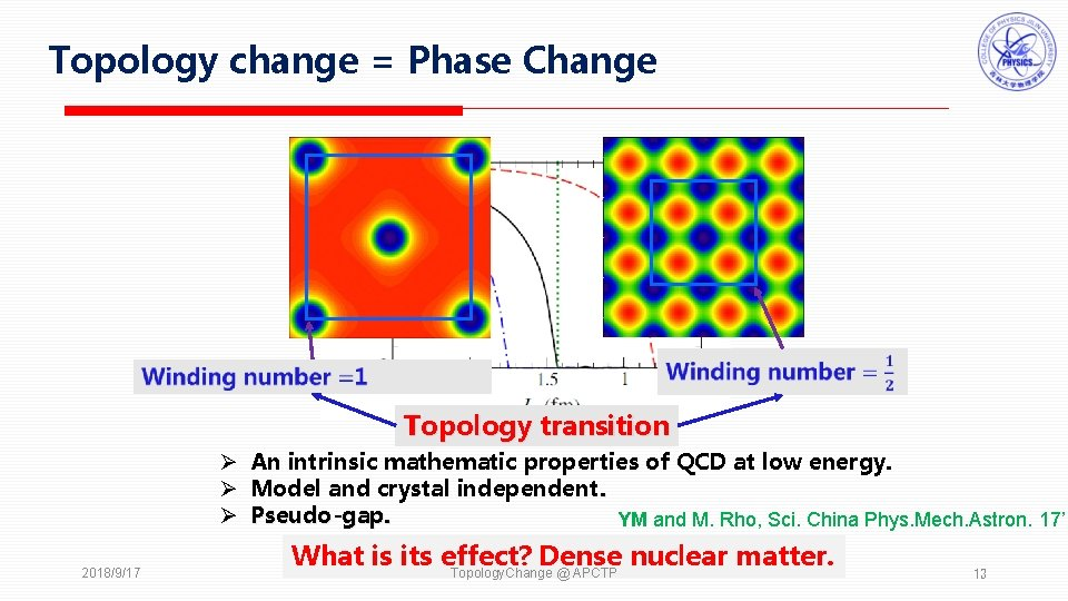 Topology change = Phase Change Topology transition Ø An intrinsic mathematic properties of QCD