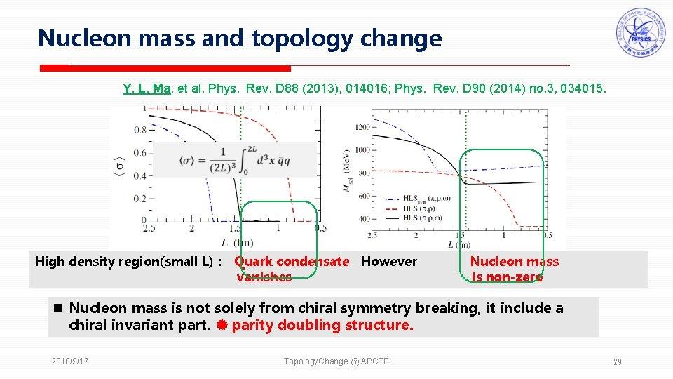 Nucleon mass and topology change Y. L. Ma, et al, Phys. Rev. D 88