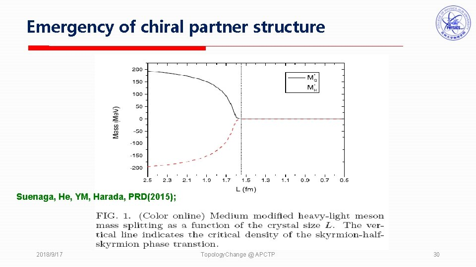 Emergency of chiral partner structure Suenaga, He, YM, Harada, PRD(2015); 2018/9/17 Topology. Change @