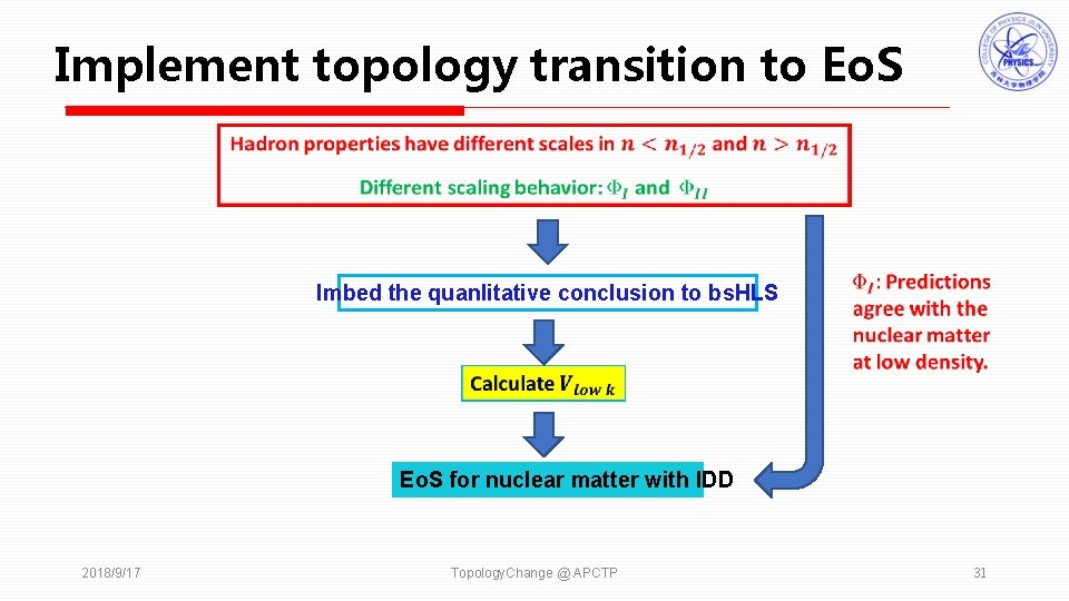 Implement topology transition to Eo. S Imbed the quanlitative conclusion to bs. HLS Eo.