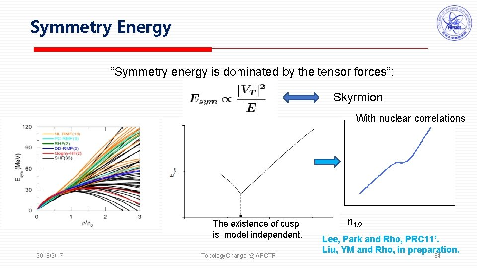 """Symmetry Energy """"Symmetry energy is dominated by the tensor forces"""": Skyrmion With nuclear correlations"""