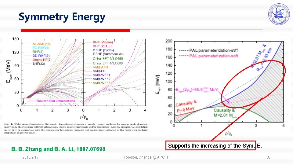 Symmetry Energy B. B. Zhang and B. A. Li, 1807. 07698 2018/9/17 Supports the