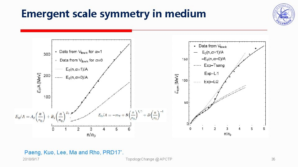 Emergent scale symmetry in medium Paeng, Kuo, Lee, Ma and Rho, PRD 17'. 2018/9/17