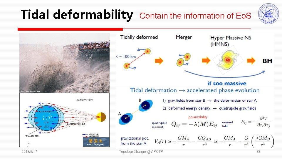 Tidal deformability 2018/9/17 Contain the information of Eo. S Topology. Change @ APCTP 38