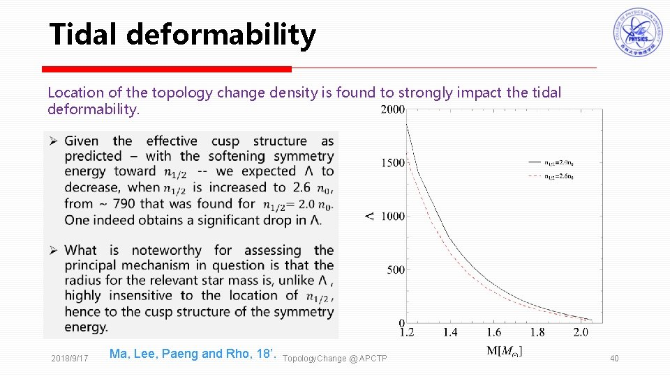 Tidal deformability Location of the topology change density is found to strongly impact the
