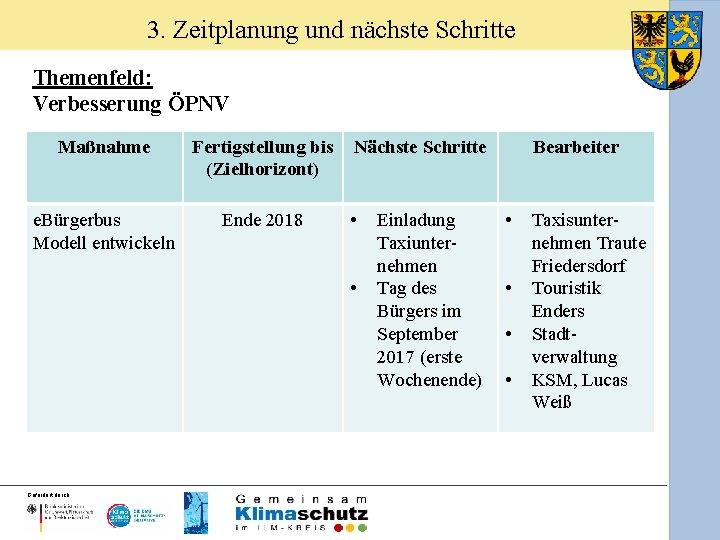 3. Zeitplanung und nächste Schritte Themenfeld: Verbesserung ÖPNV Maßnahme Fertigstellung bis (Zielhorizont) e. Bürgerbus