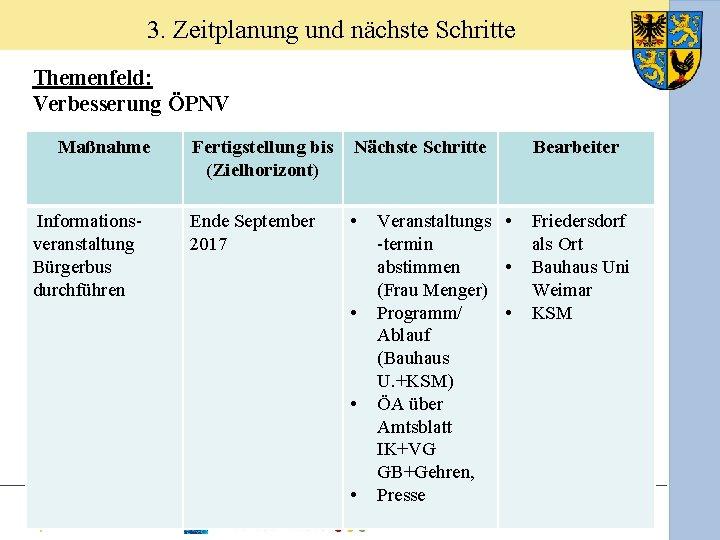 3. Zeitplanung und nächste Schritte Themenfeld: Verbesserung ÖPNV Maßnahme Informationsveranstaltung Bürgerbus durchführen Fertigstellung bis
