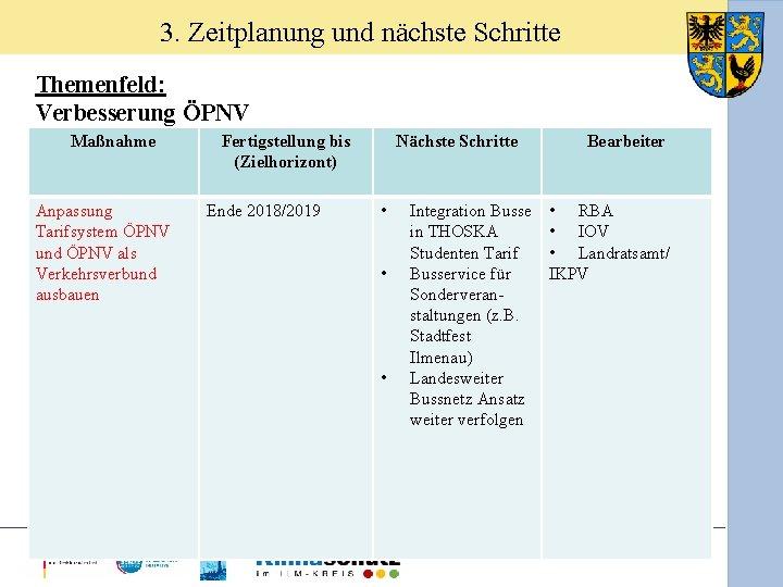 3. Zeitplanung und nächste Schritte Themenfeld: Verbesserung ÖPNV Maßnahme Anpassung Tarifsystem ÖPNV und ÖPNV