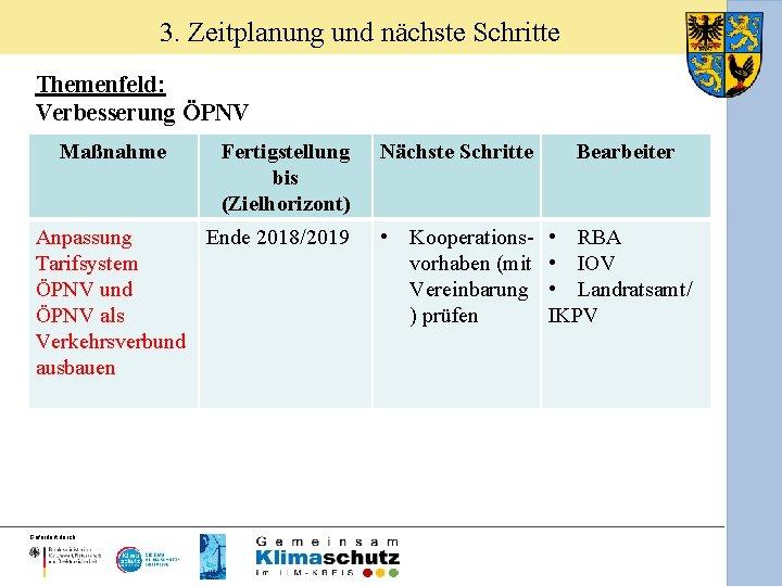 3. Zeitplanung und nächste Schritte Themenfeld: Verbesserung ÖPNV Maßnahme Fertigstellung bis (Zielhorizont) Nächste Schritte