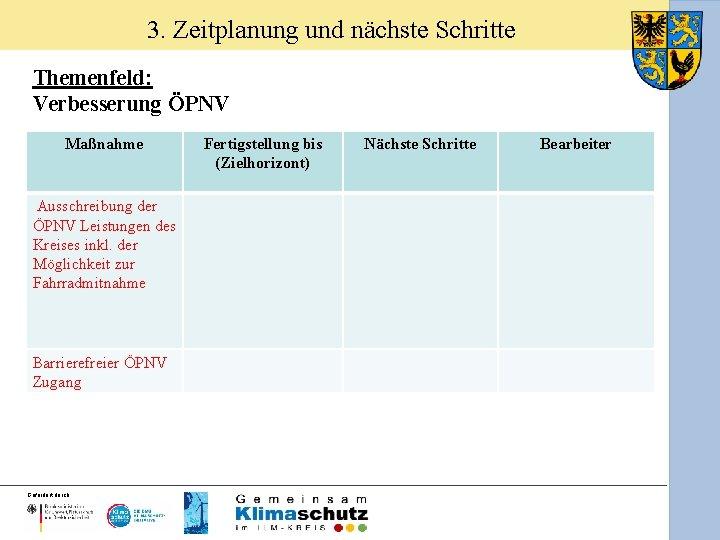 3. Zeitplanung und nächste Schritte Themenfeld: Verbesserung ÖPNV Maßnahme Ausschreibung der ÖPNV Leistungen des