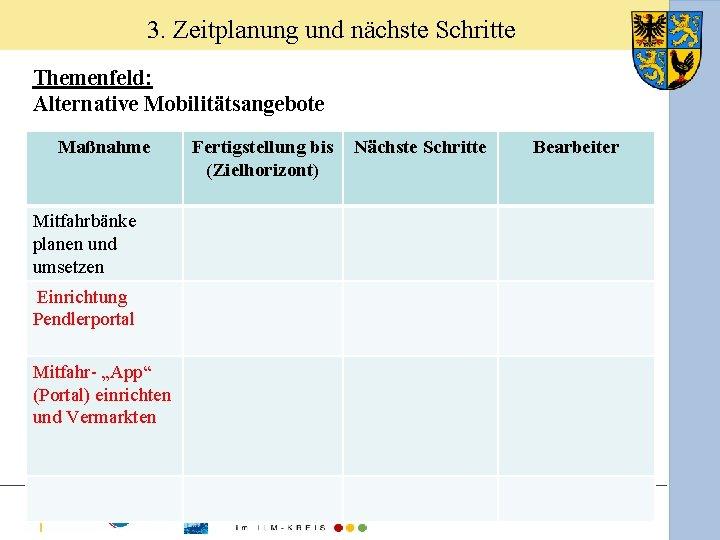 3. Zeitplanung und nächste Schritte Themenfeld: Alternative Mobilitätsangebote Maßnahme Mitfahrbänke planen und umsetzen Einrichtung