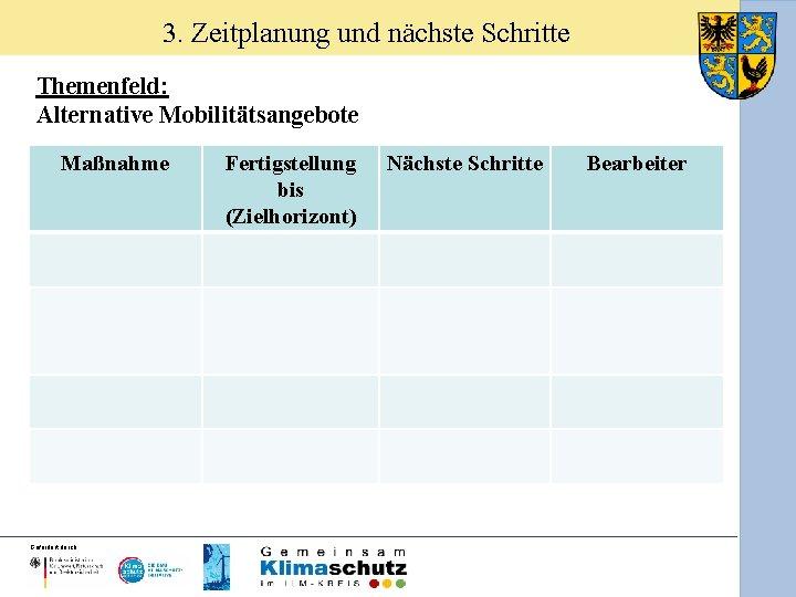 3. Zeitplanung und nächste Schritte Themenfeld: Alternative Mobilitätsangebote Maßnahme Gefördert durch: Fertigstellung bis (Zielhorizont)