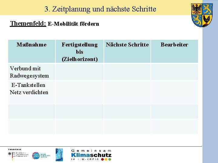 3. Zeitplanung und nächste Schritte Themenfeld: E-Mobilität fördern Maßnahme Verbund mit Radwegesystem E-Tankstellen Netz