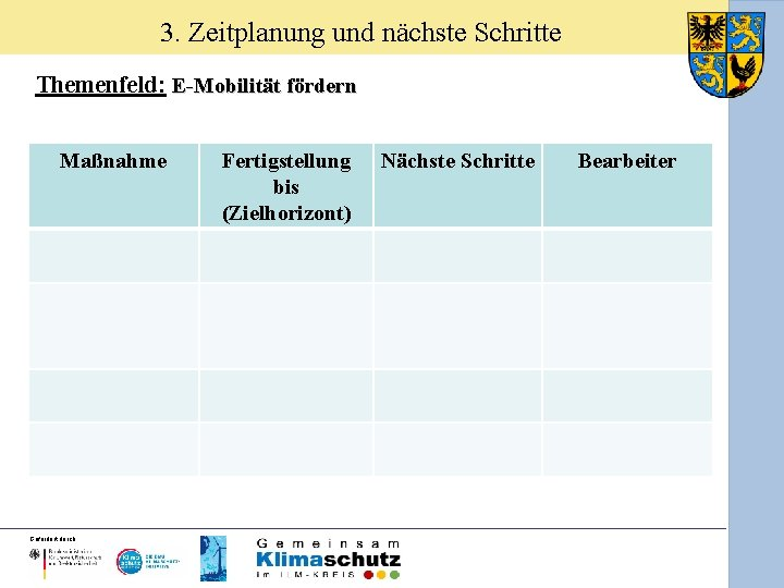 3. Zeitplanung und nächste Schritte Themenfeld: E-Mobilität fördern Maßnahme Gefördert durch: Fertigstellung bis (Zielhorizont)