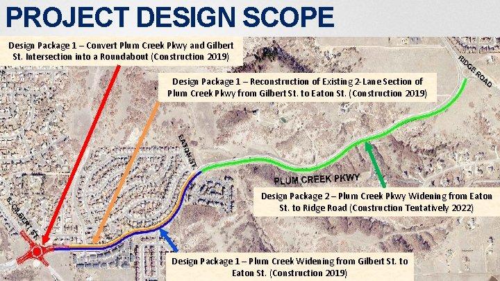 PROJECT DESIGN SCOPE Design Package 1 – Convert Plum Creek Pkwy and Gilbert St.