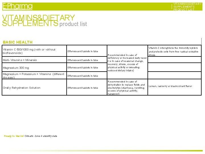VITAMINS&DIETARY SUPPLEMENTS PRODUCT LIST VITAMINS&DIETARY SUPPLEMENTS product list BASIC HEALTH Vitamin C 500/1000 mg